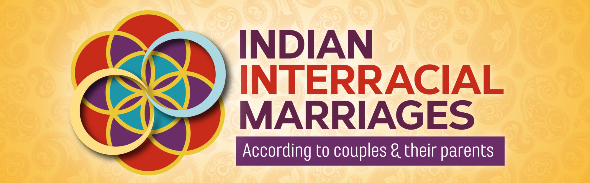Indian Interracial Marriages Podcast
